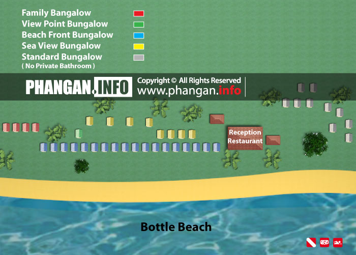 BOTTLE BEACH II