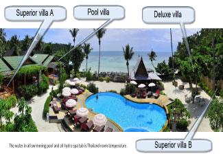 Villa Map